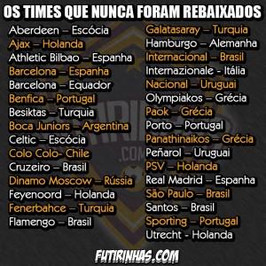 SPFC1990m-300x300 O São Paulo já foi rebaixado? - Julgamento do caso
