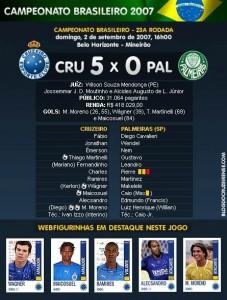 PalmeirasCruzeiro5x02007-227x300 Palmeiras Século XXI: uma humilhação por ano desde 2000