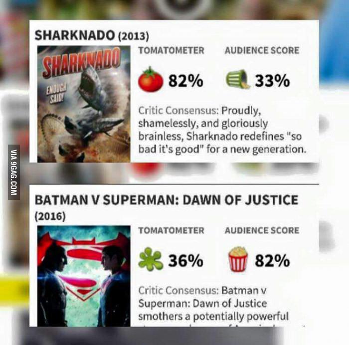 BvScriticos3 Porque os críticos não gostaram de Batman vs Superman