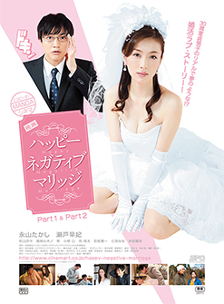 hnm_3 Review: Happy Negative Marriage