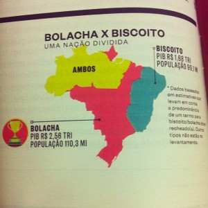 bolacha-biscoito-300x300 Dúvida cruel: Biscoito ou bolacha? Qual o termo certo?