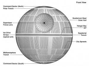 StarWarsDeathStar-300x224 Star Wars é ficção científica - Parte III - Desmistificando argumentos contrários
