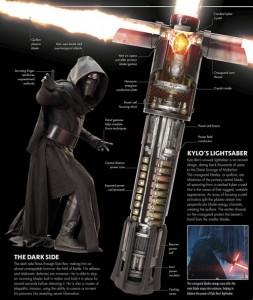 lisghtsaber-253x300 Star Wars é ficção científica - Parte II - Analisando a saga de forma criteriosa
