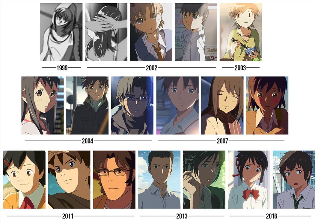 """makoto_shinkai_charactersb De """"Tooi Sekai"""" a """"Kimi no Na wa"""": o mundo de Makoto Shinkai - Parte 2"""